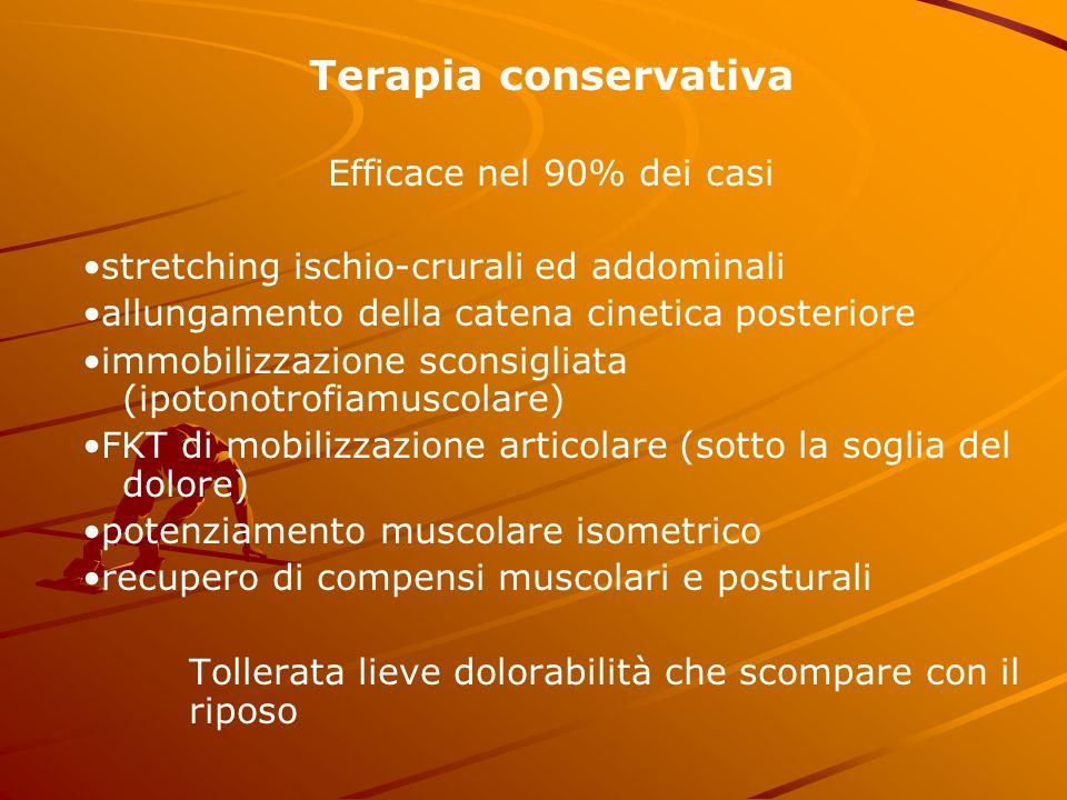 Terapia conservativa Efficace nel 90% dei casi