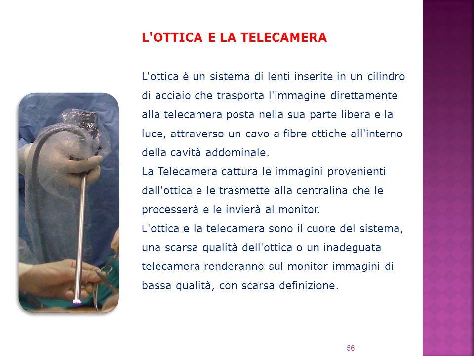 L OTTICA E LA TELECAMERA