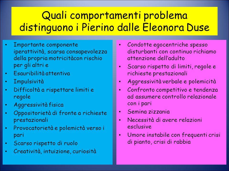 Quali comportamenti problema distinguono i Pierino dalle Eleonora Duse