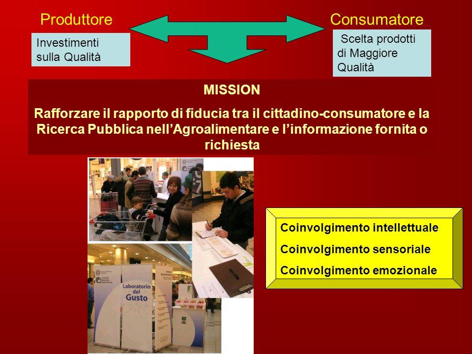Consumatore Produttore MISSION
