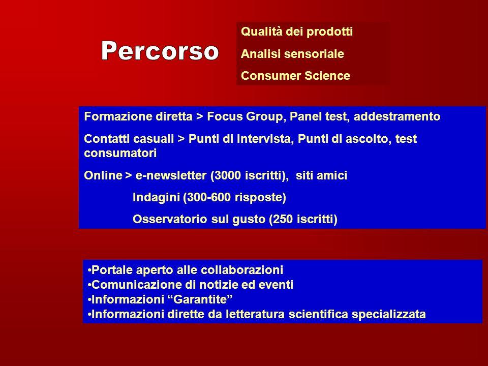 Percorso Qualità dei prodotti Analisi sensoriale Consumer Science