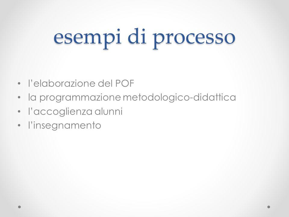 esempi di processo l'elaborazione del POF