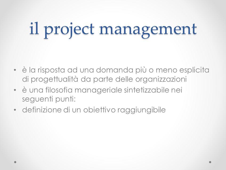 il project management è la risposta ad una domanda più o meno esplicita di progettualità da parte delle organizzazioni.