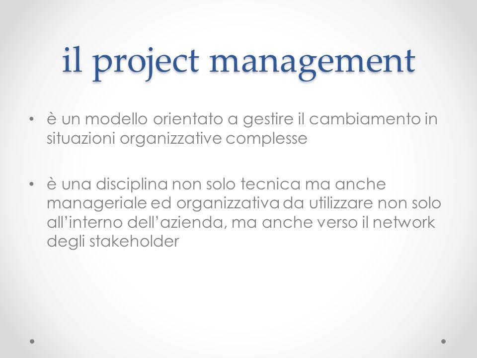 il project management è un modello orientato a gestire il cambiamento in situazioni organizzative complesse.