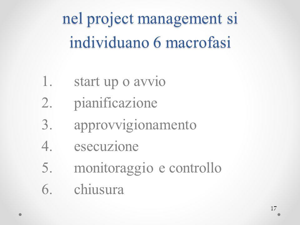 nel project management si individuano 6 macrofasi