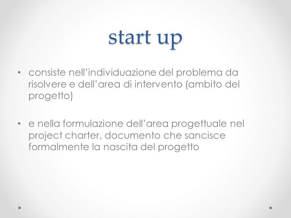 start up consiste nell'individuazione del problema da risolvere e dell'area di intervento (ambito del progetto)