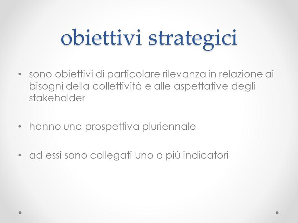 obiettivi strategici sono obiettivi di particolare rilevanza in relazione ai bisogni della collettività e alle aspettative degli stakeholder.