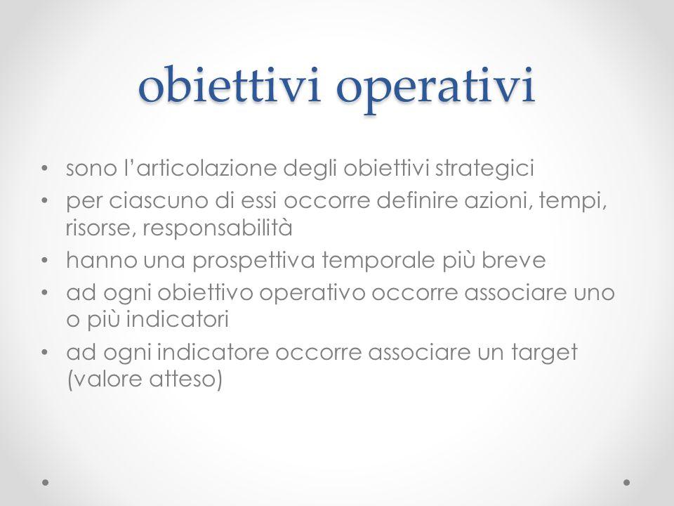 obiettivi operativi sono l'articolazione degli obiettivi strategici