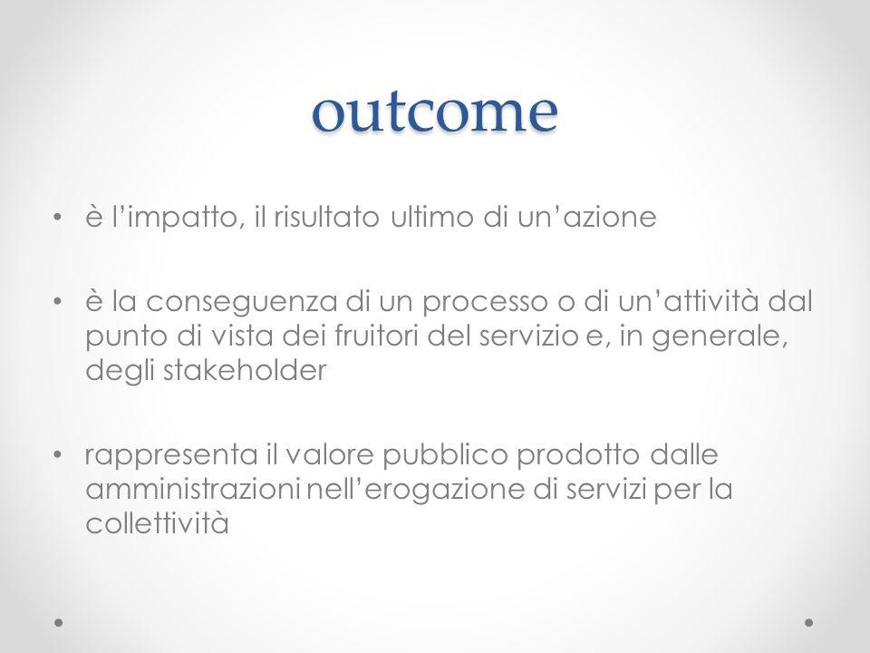 outcome è l'impatto, il risultato ultimo di un'azione