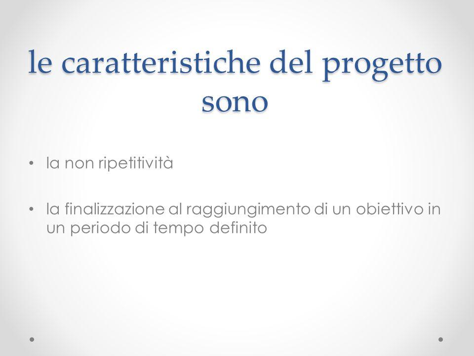 le caratteristiche del progetto sono