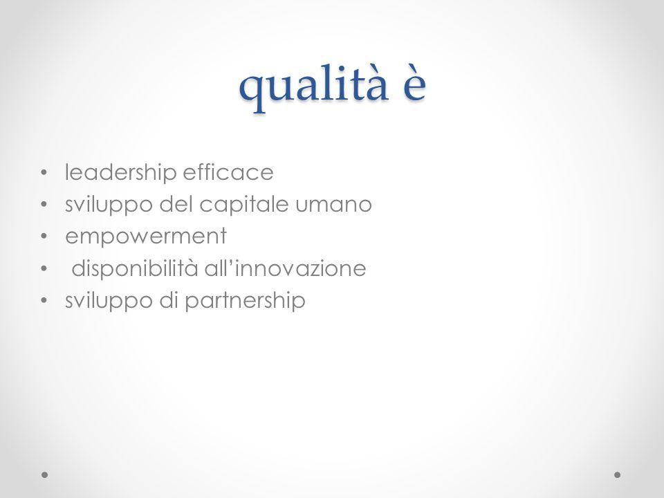 qualità è leadership efficace sviluppo del capitale umano empowerment