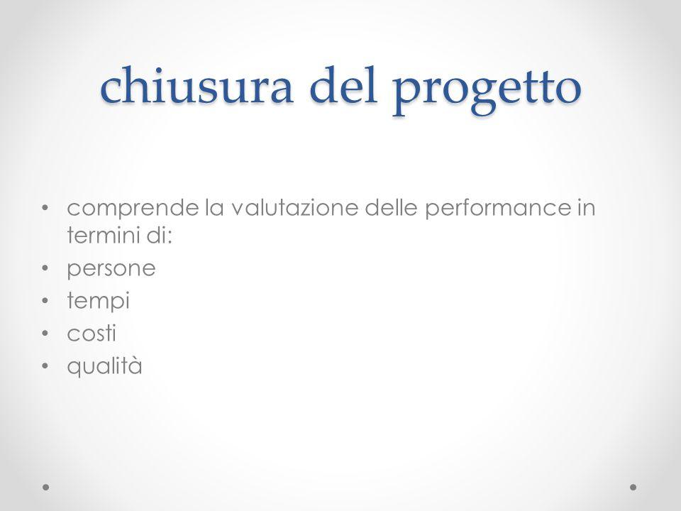 chiusura del progetto comprende la valutazione delle performance in termini di: persone. tempi. costi.