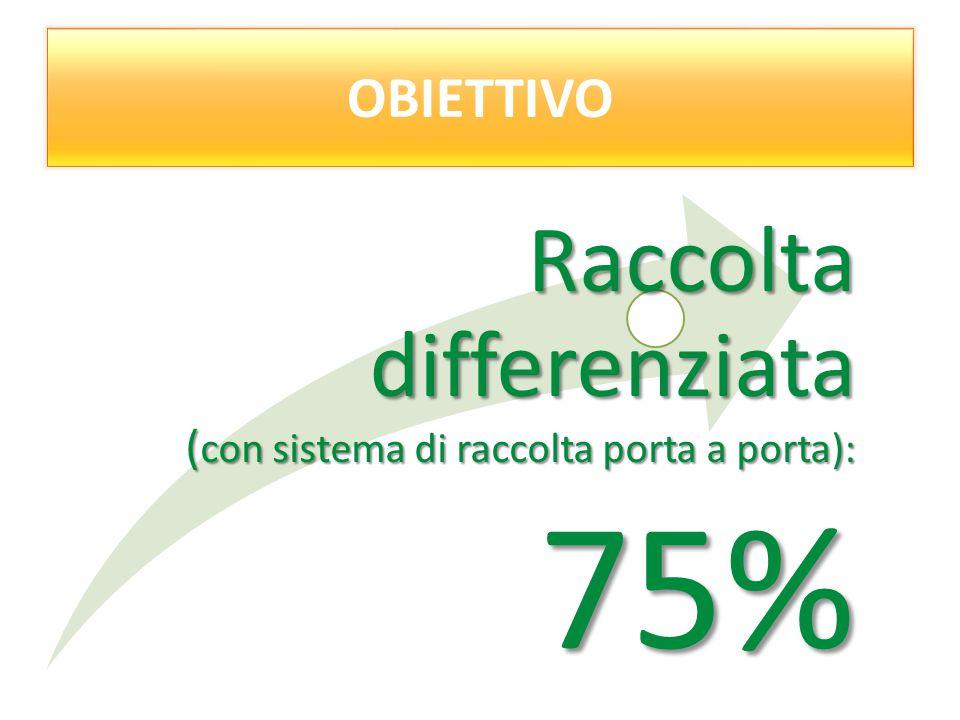 75% Raccolta differenziata (con sistema di raccolta porta a porta):