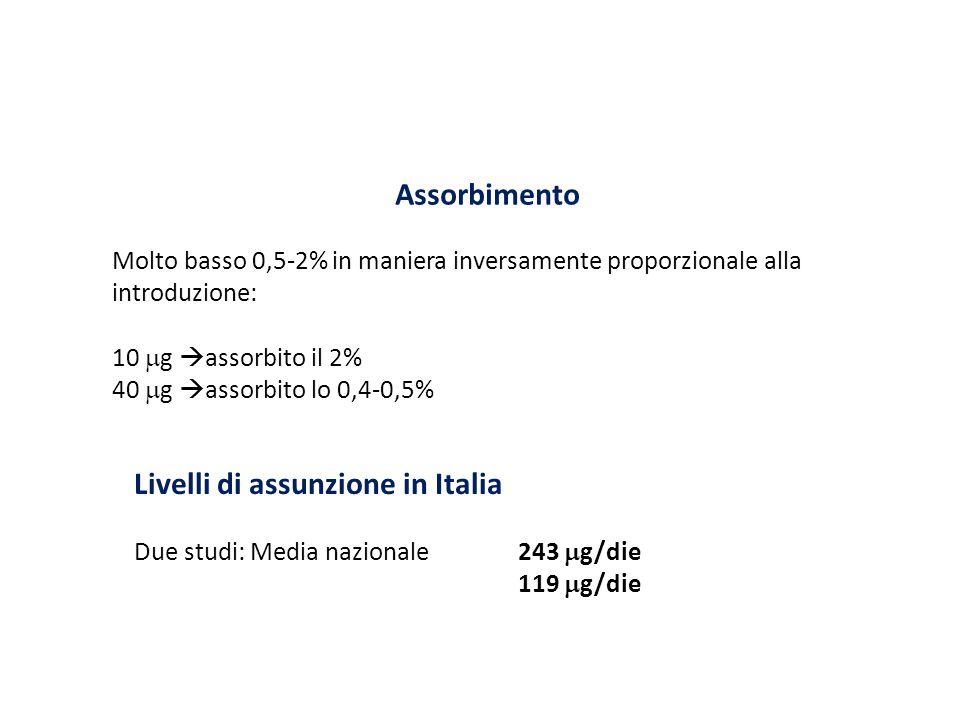 Livelli di assunzione in Italia