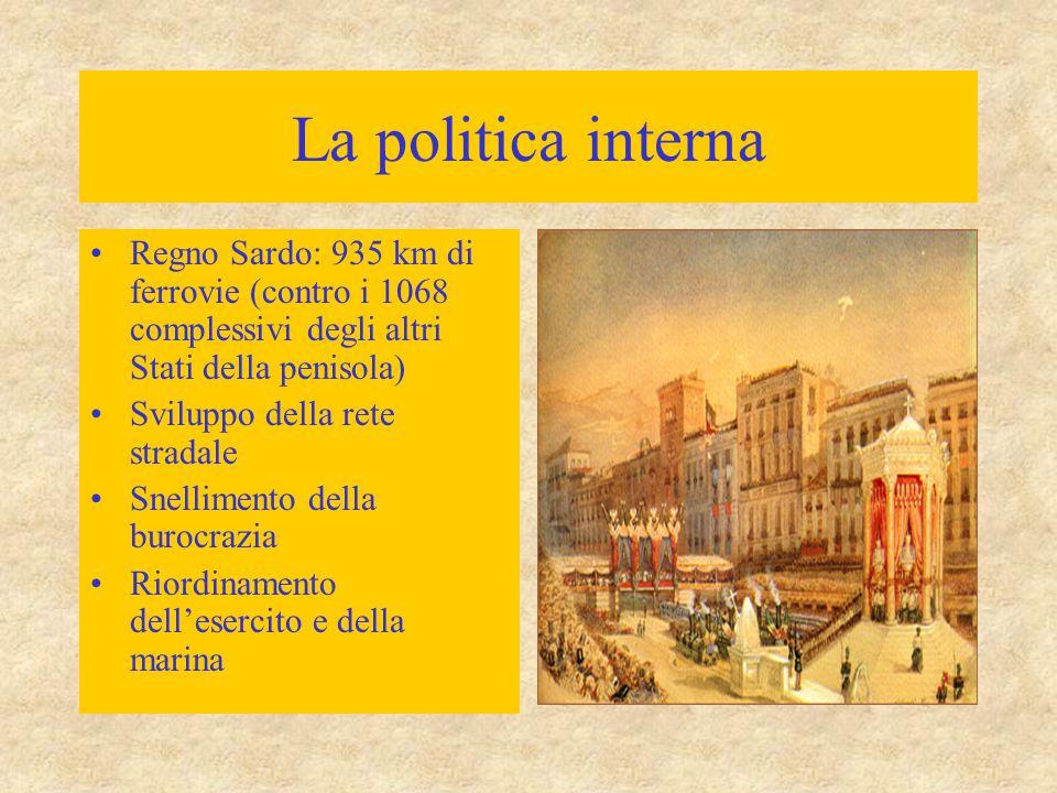 La politica interna Regno Sardo: 935 km di ferrovie (contro i 1068 complessivi degli altri Stati della penisola)