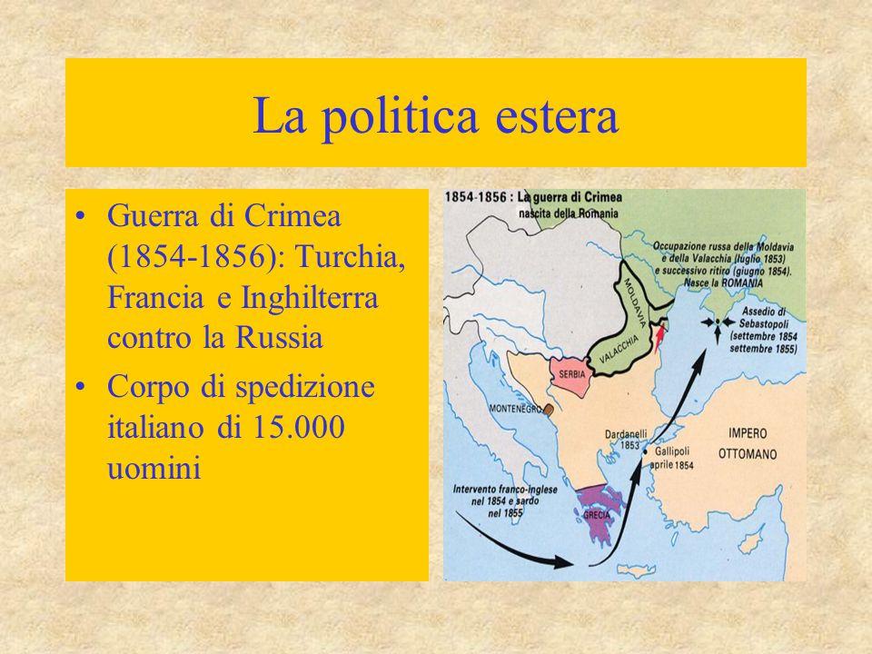 La politica estera Guerra di Crimea (1854-1856): Turchia, Francia e Inghilterra contro la Russia.