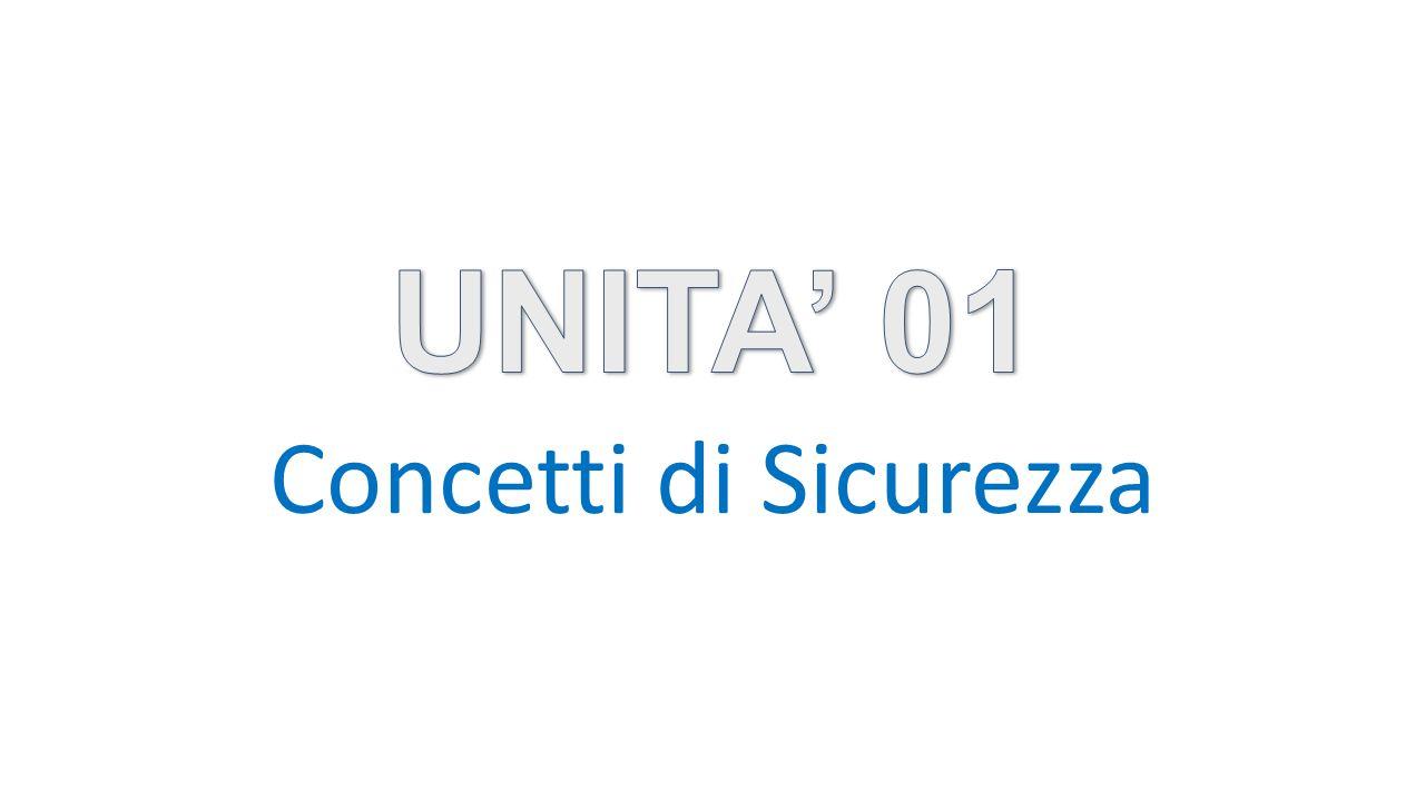 UNITA' 01 Concetti di Sicurezza