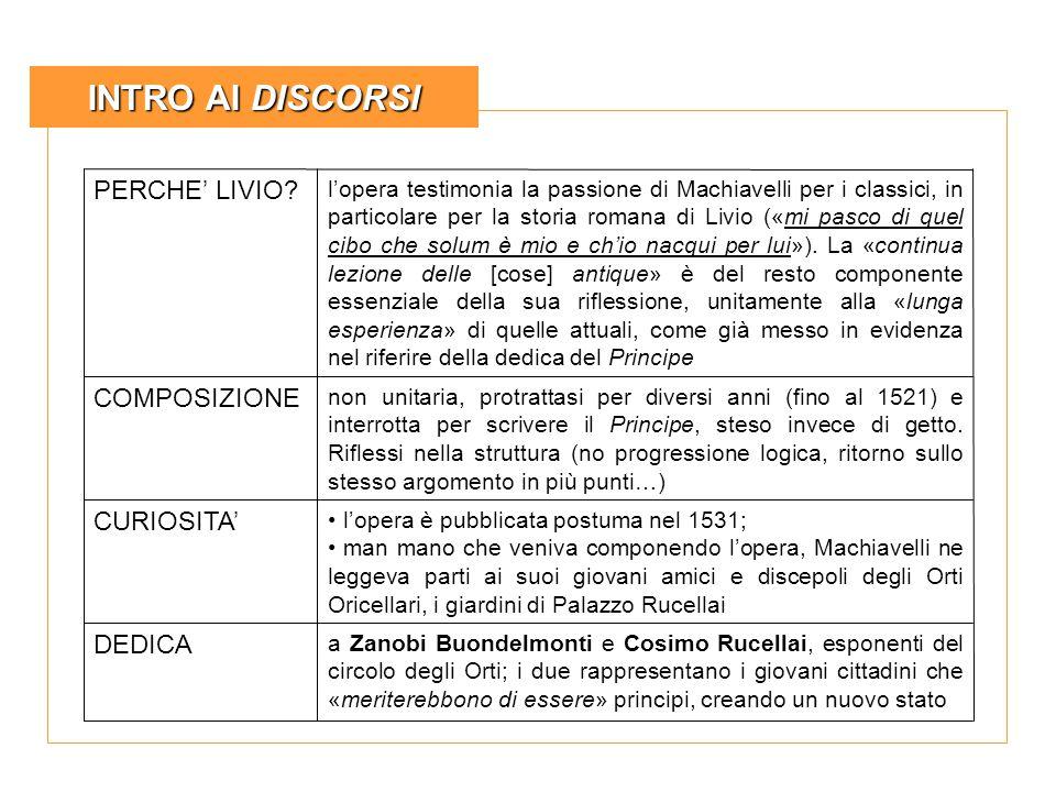INTRO AI DISCORSI PERCHE' LIVIO COMPOSIZIONE CURIOSITA' DEDICA