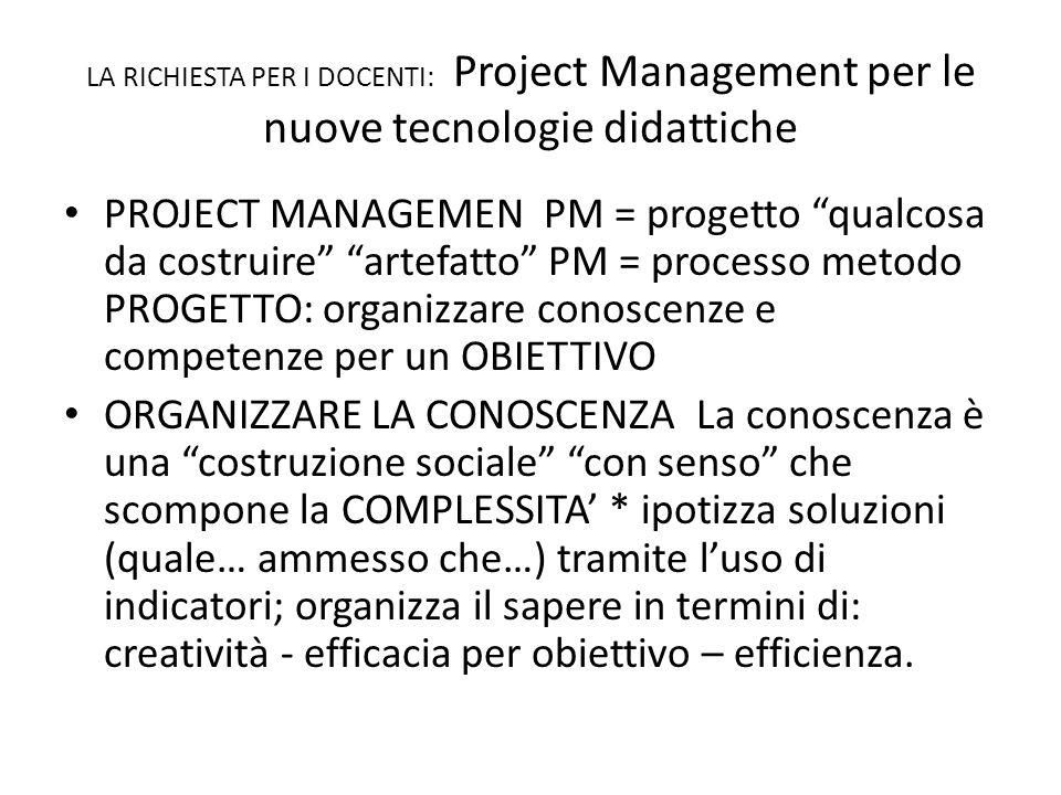 LA RICHIESTA PER I DOCENTI: Project Management per le nuove tecnologie didattiche