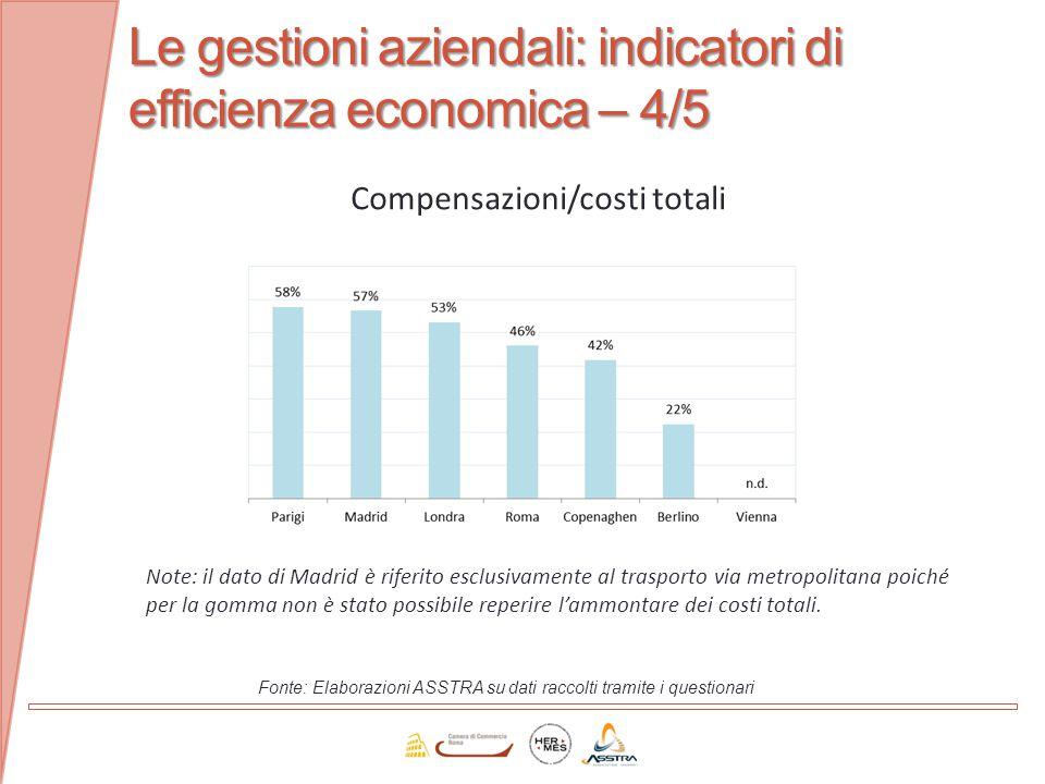 Le gestioni aziendali: indicatori di efficienza economica – 4/5