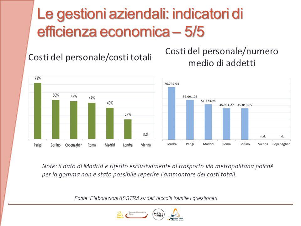 Le gestioni aziendali: indicatori di efficienza economica – 5/5