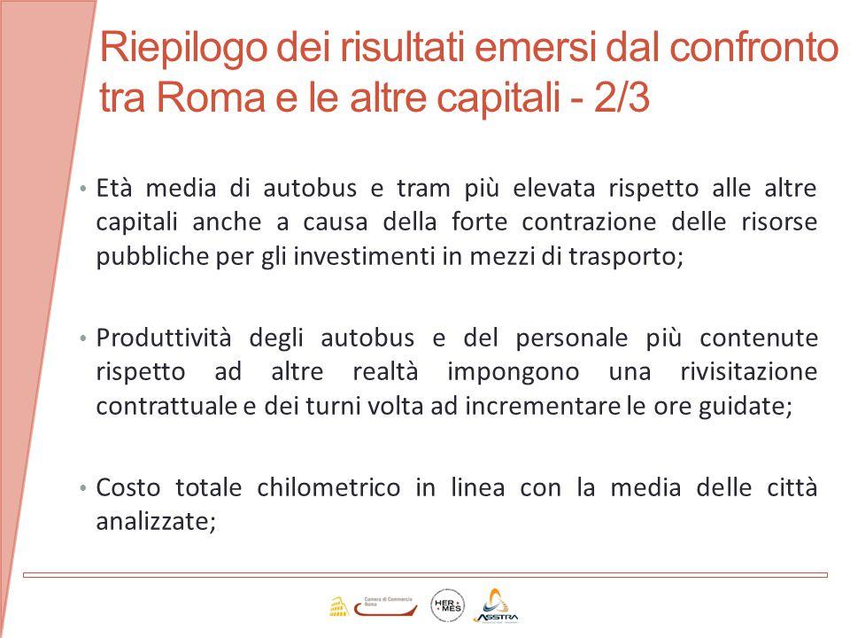 Riepilogo dei risultati emersi dal confronto tra Roma e le altre capitali - 2/3