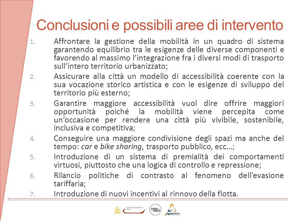 Conclusioni e possibili aree di intervento