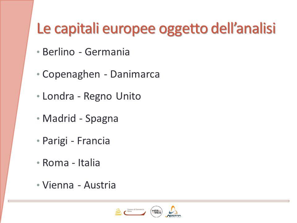 Le capitali europee oggetto dell'analisi