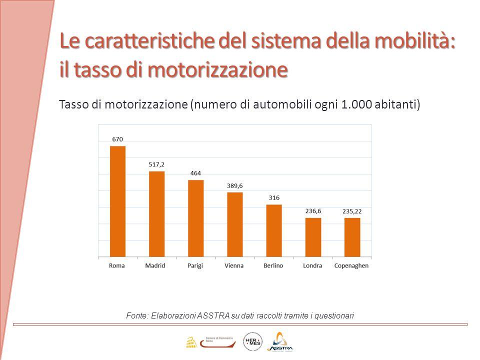 Le caratteristiche del sistema della mobilità: il tasso di motorizzazione
