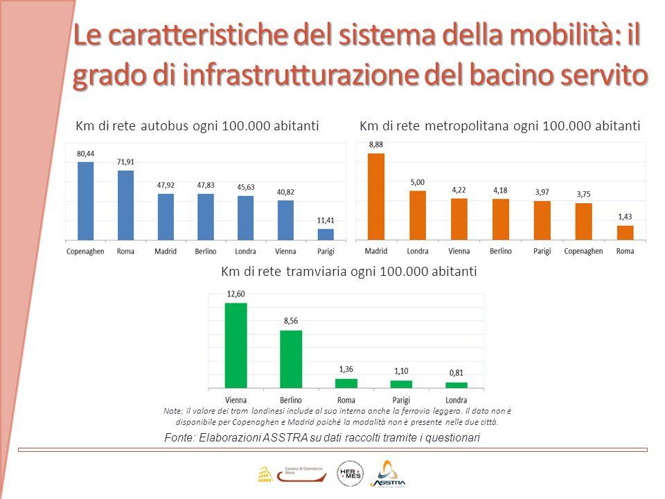 Le caratteristiche del sistema della mobilità: il grado di infrastrutturazione del bacino servito