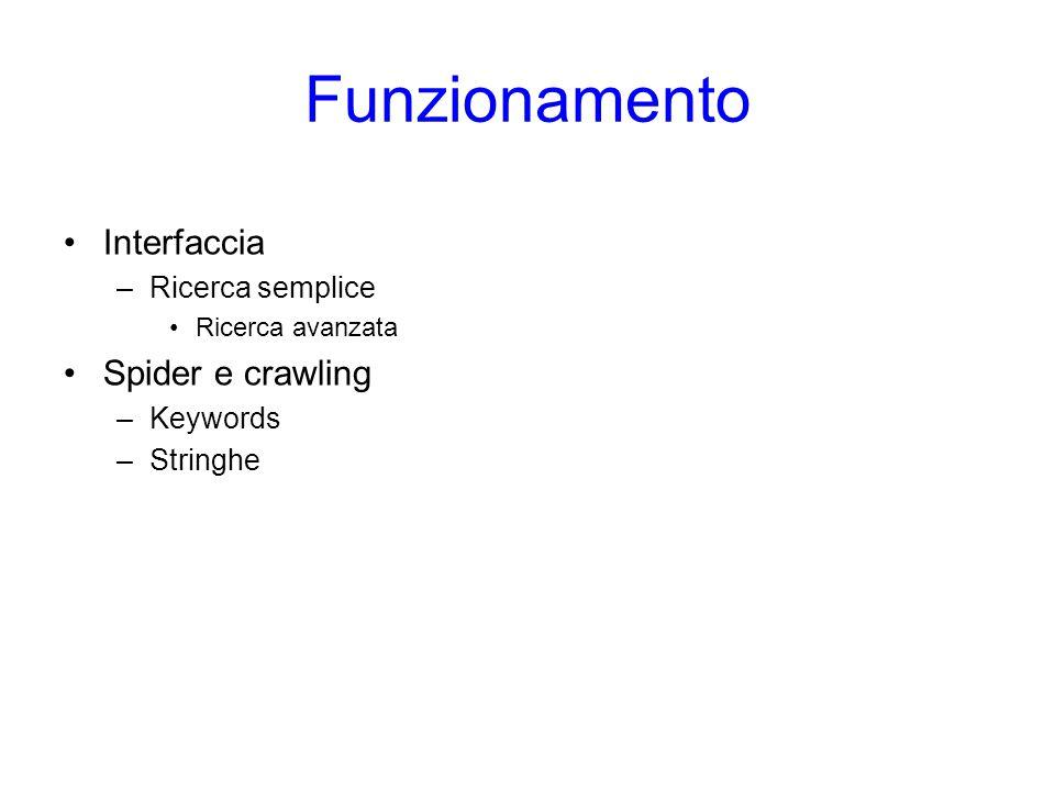 Funzionamento Interfaccia Spider e crawling Ricerca semplice Keywords