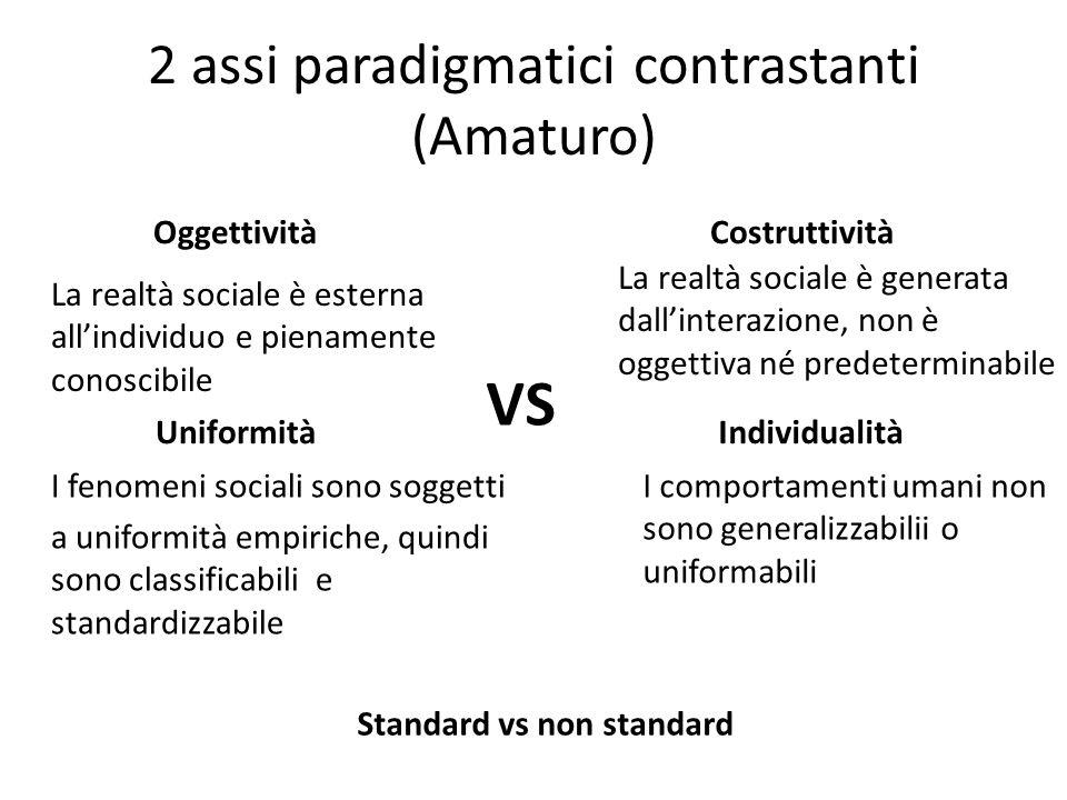2 assi paradigmatici contrastanti (Amaturo)