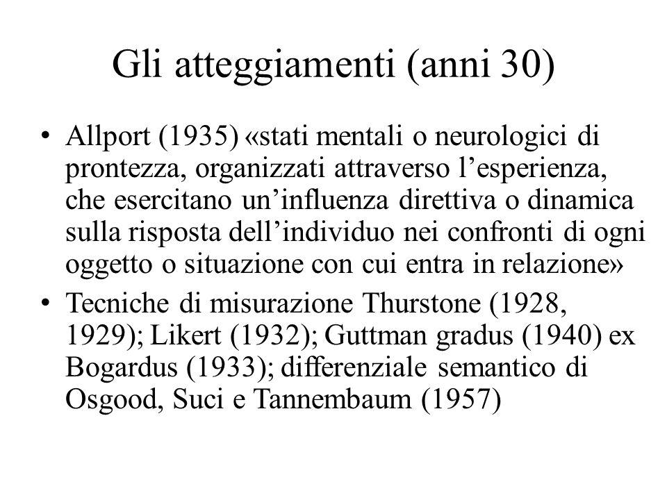 Gli atteggiamenti (anni 30)