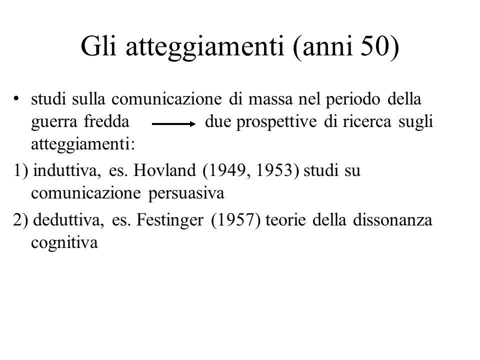 Gli atteggiamenti (anni 50)