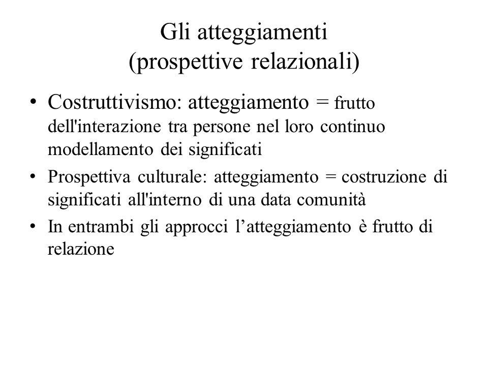 Gli atteggiamenti (prospettive relazionali)