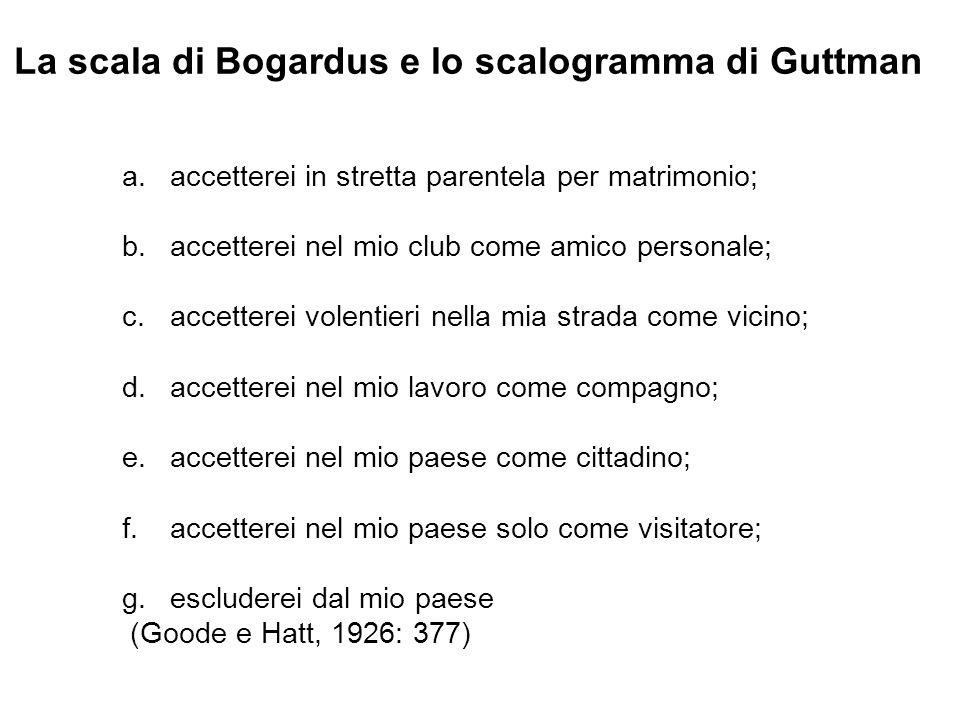 La scala di Bogardus e lo scalogramma di Guttman