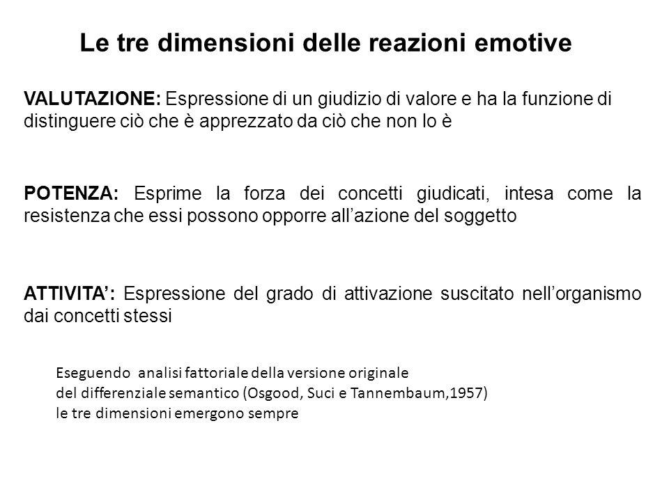 Le tre dimensioni delle reazioni emotive