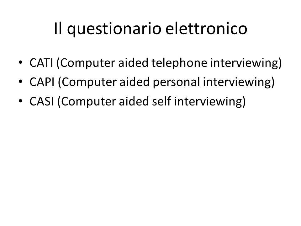 Il questionario elettronico