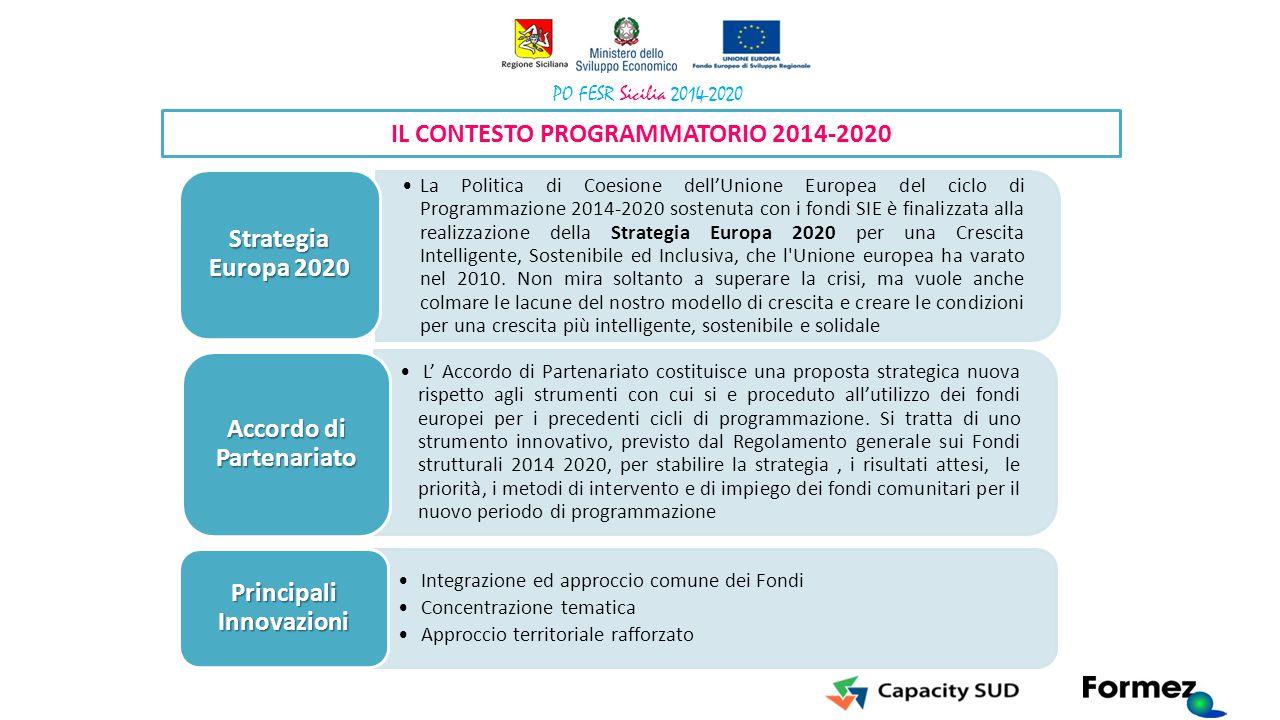 IL CONTESTO PROGRAMMATORIO 2014-2020