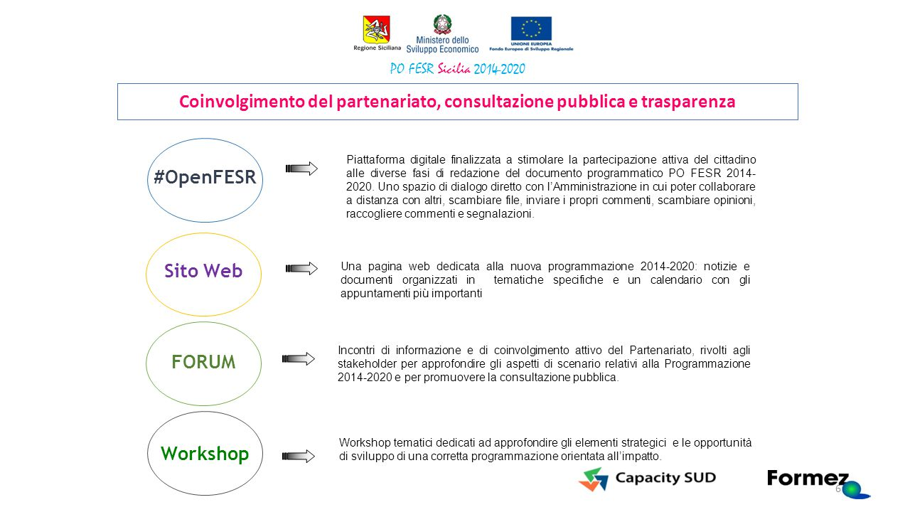 Coinvolgimento del partenariato, consultazione pubblica e trasparenza