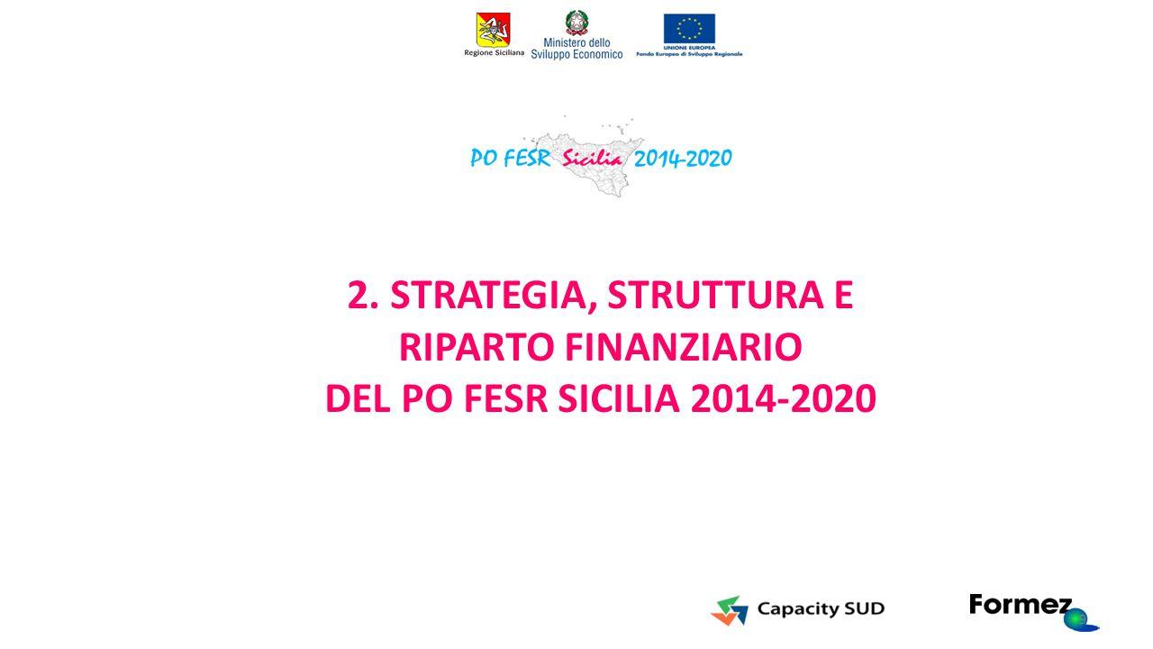 2. STRATEGIA, STRUTTURA E RIPARTO FINANZIARIO deL PO FESR SICILIA 2014-2020