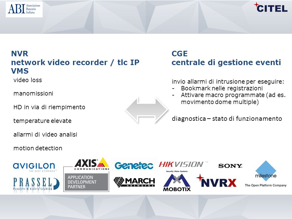 network video recorder / tlc IP VMS CGE centrale di gestione eventi