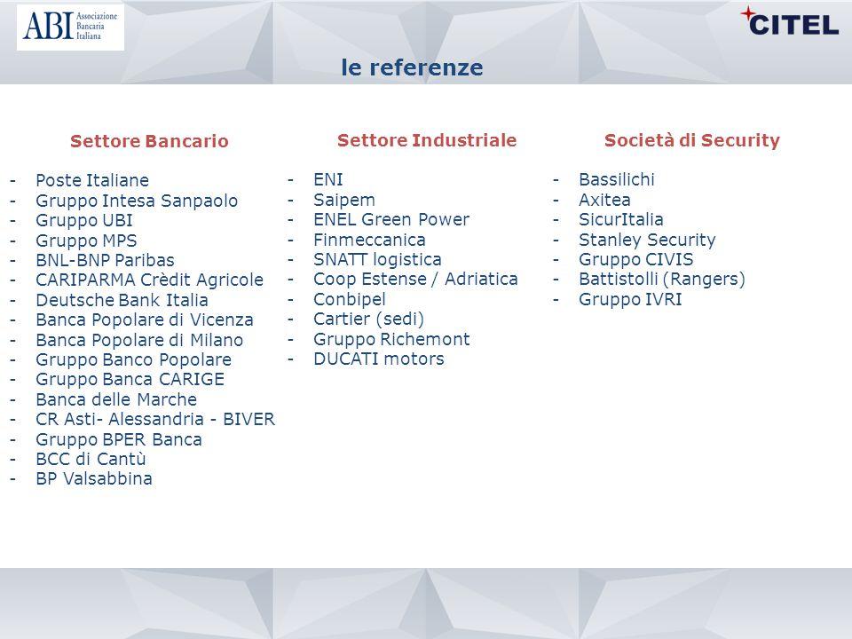 le referenze Settore Bancario Poste Italiane Gruppo Intesa Sanpaolo