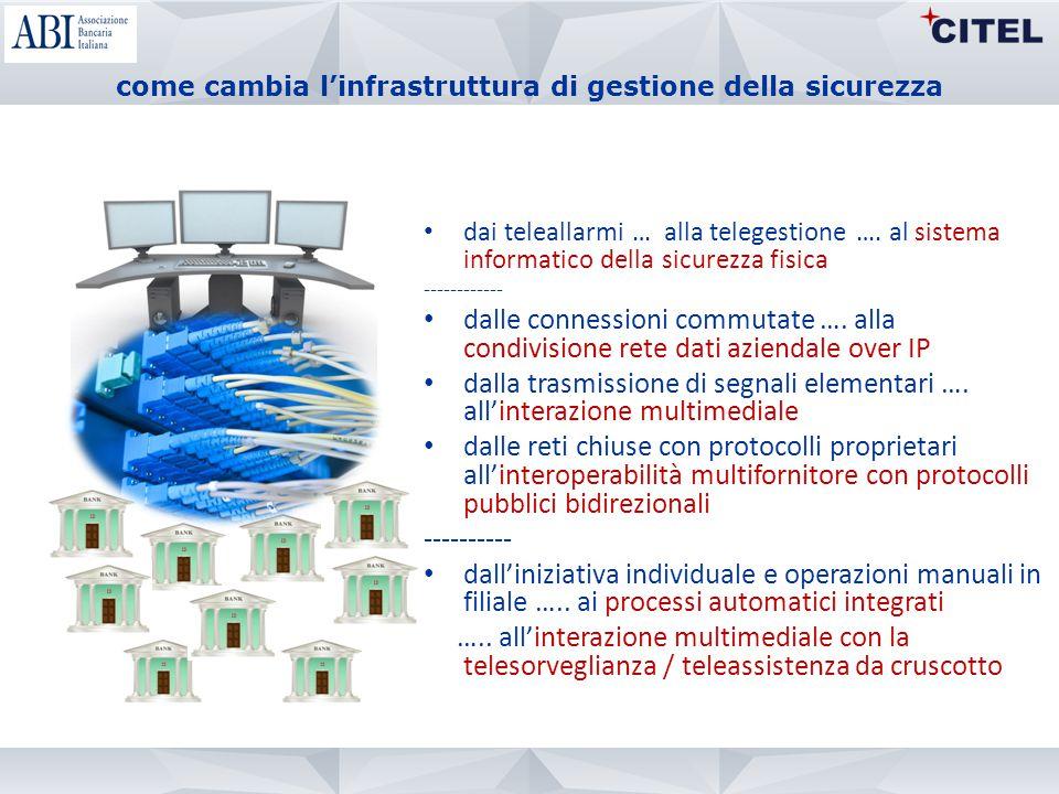 come cambia l'infrastruttura di gestione della sicurezza
