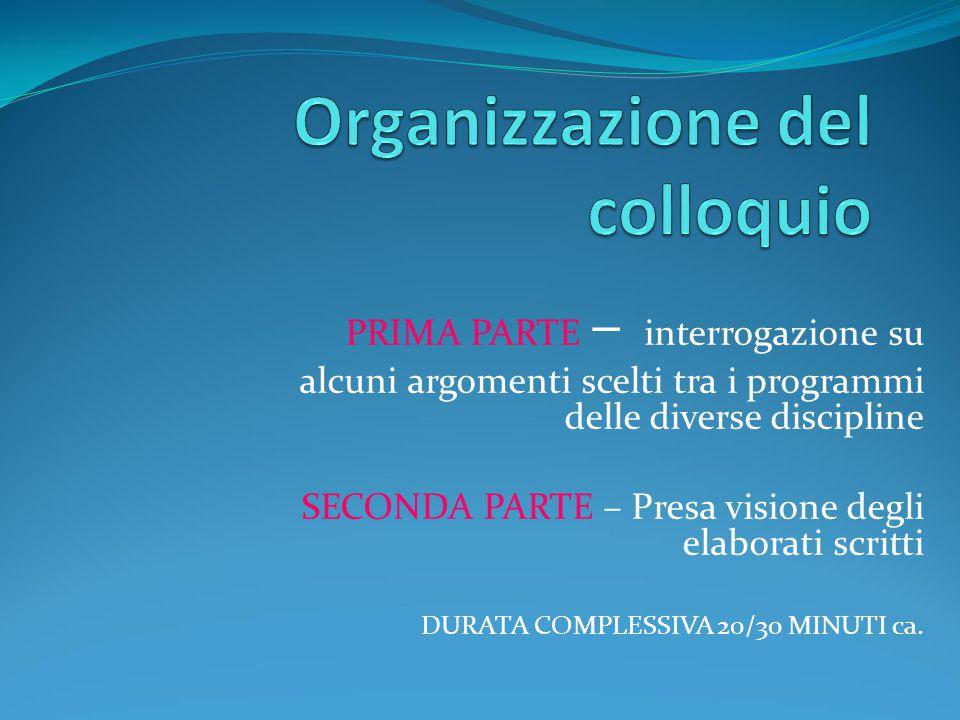 Organizzazione del colloquio