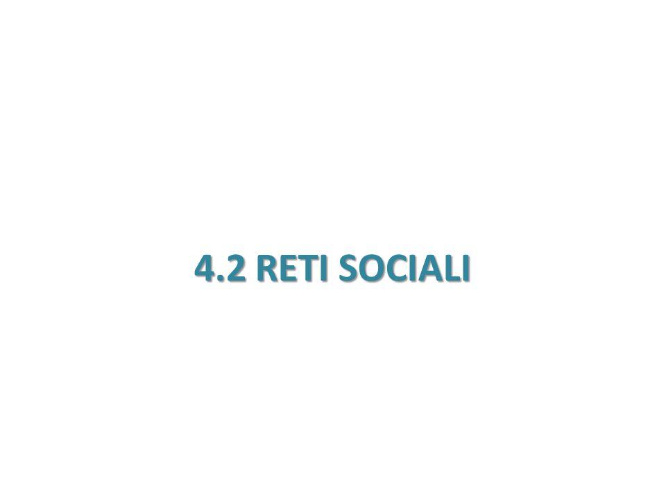 4.2 RETI SOCIALI