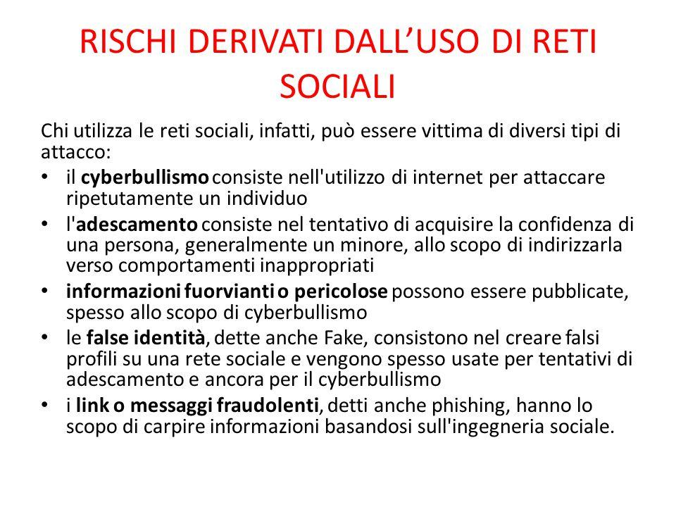 RISCHI DERIVATI DALL'USO DI RETI SOCIALI