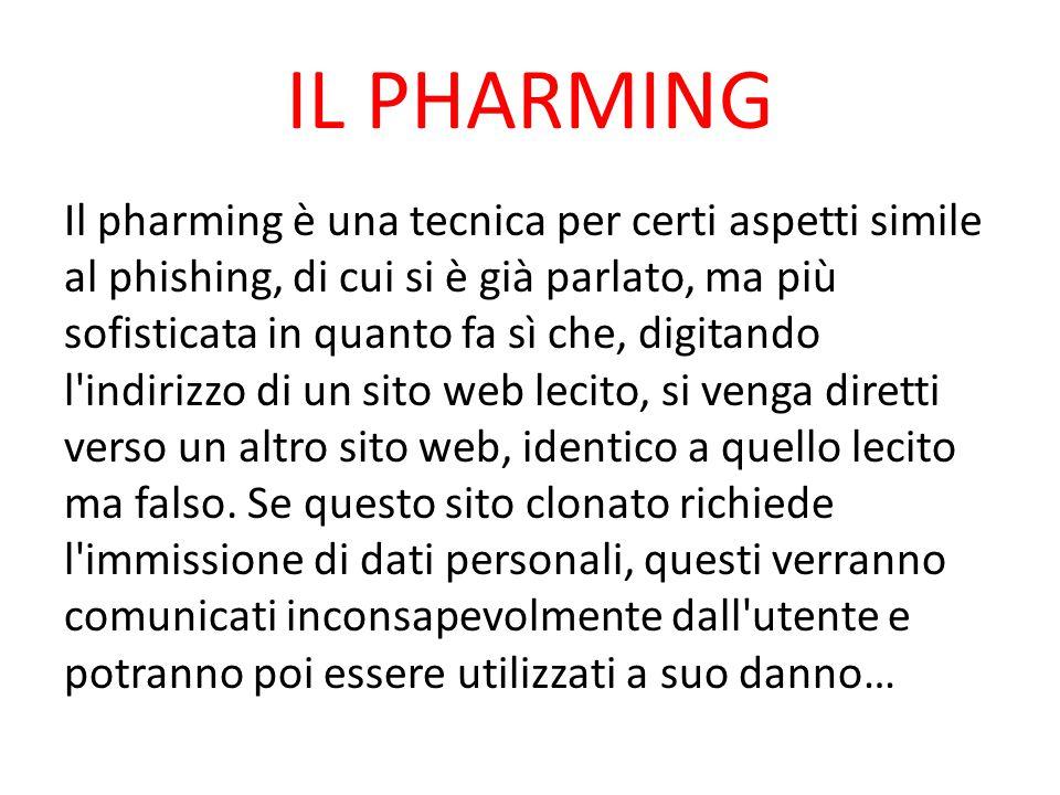 IL PHARMING