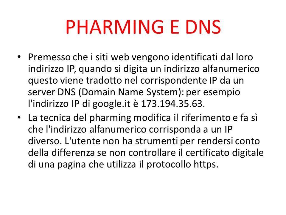 PHARMING E DNS