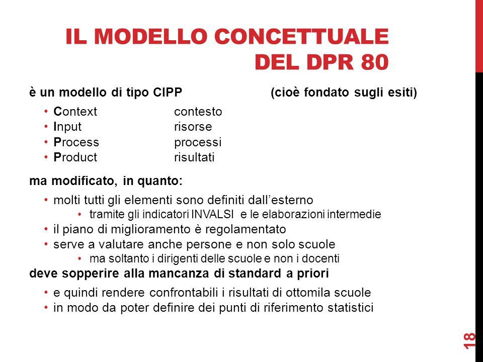 il modello concettuale del DPR 80